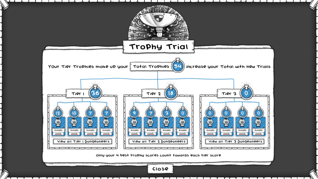 trophy_trial_highscores